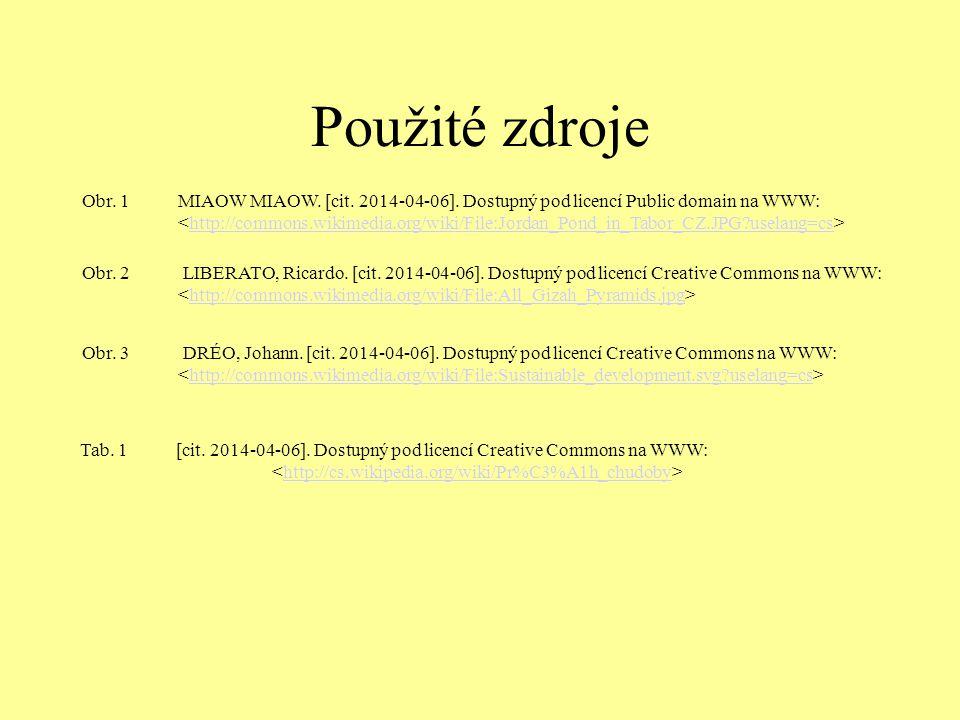 Použité zdroje Obr. 1 MIAOW MIAOW. [cit. 2014-04-06]. Dostupný pod licencí Public domain na WWW: